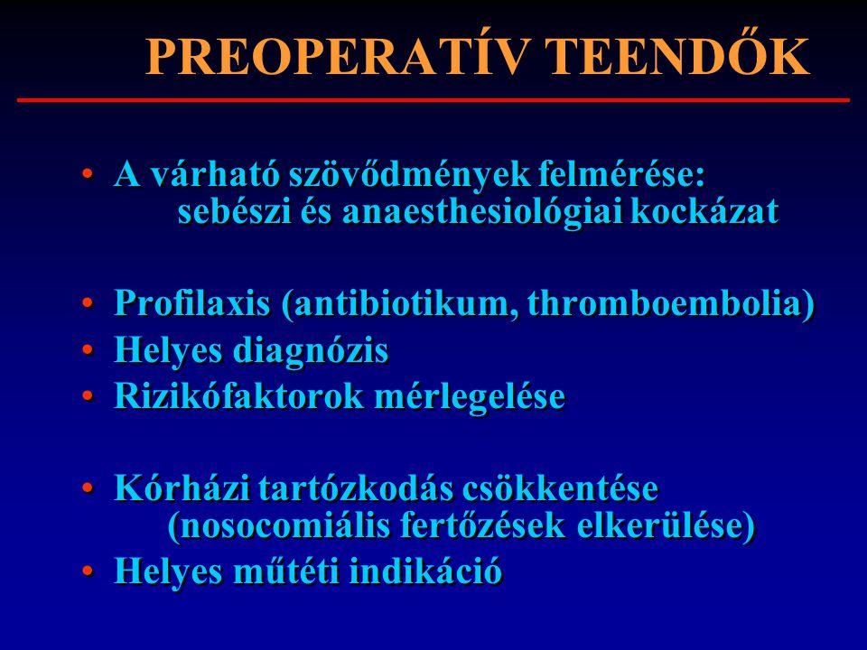 PREOPERATÍV TEENDŐK A várható szövődmények felmérése: sebészi és anaesthesiológiai kockázat. Profilaxis (antibiotikum, thromboembolia)