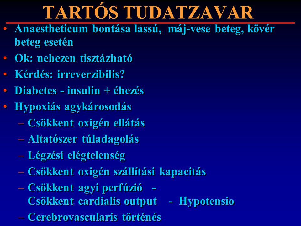 TARTÓS TUDATZAVAR Anaestheticum bontása lassú, máj-vese beteg, kövér beteg esetén. Ok: nehezen tisztázható.