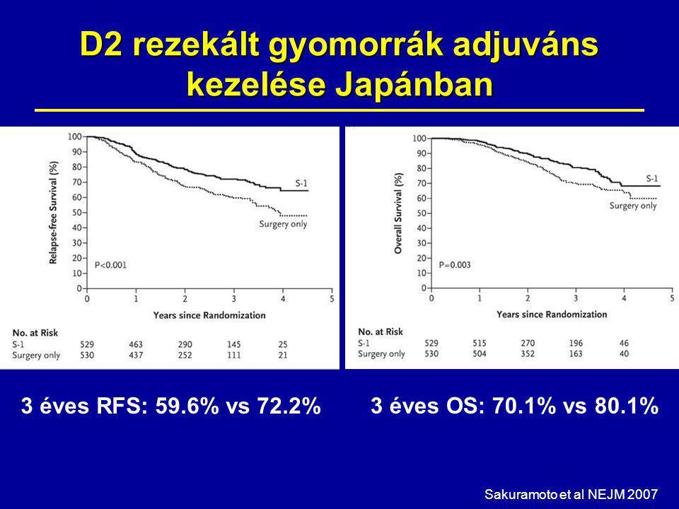 D2 rezekált gyomorrák adjuváns kezelése Japánban
