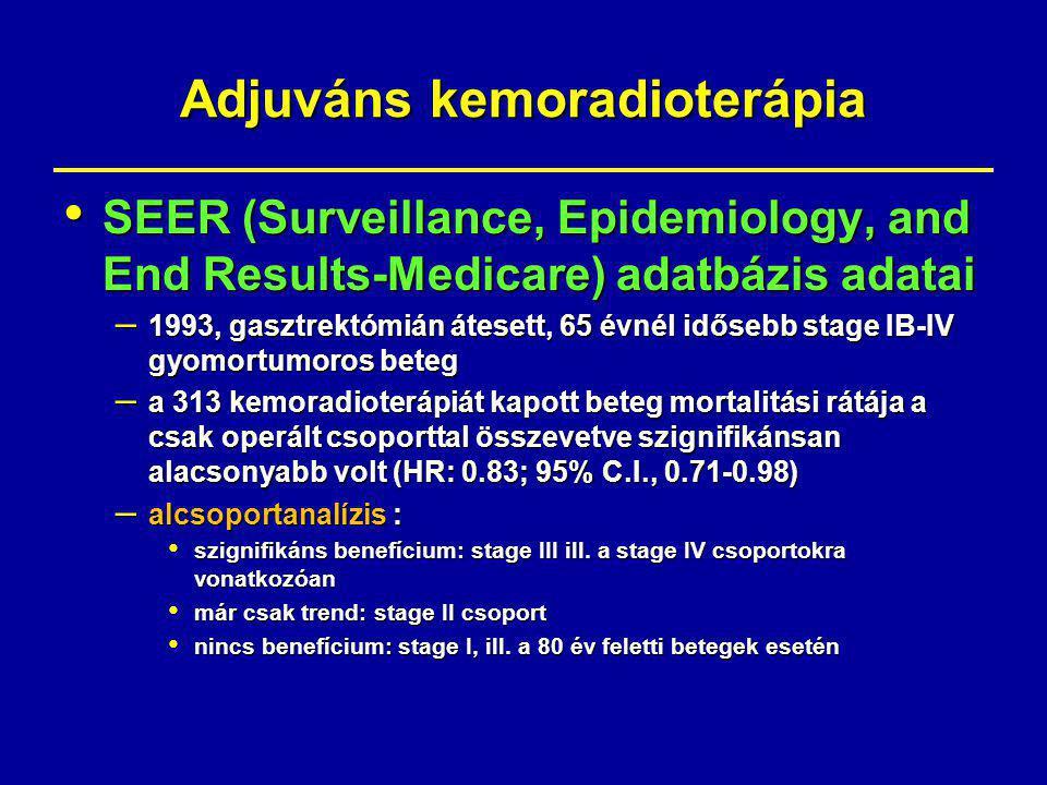 Adjuváns kemoradioterápia