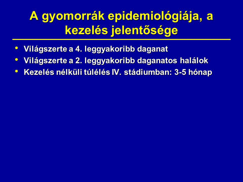 A gyomorrák epidemiológiája, a kezelés jelentősége