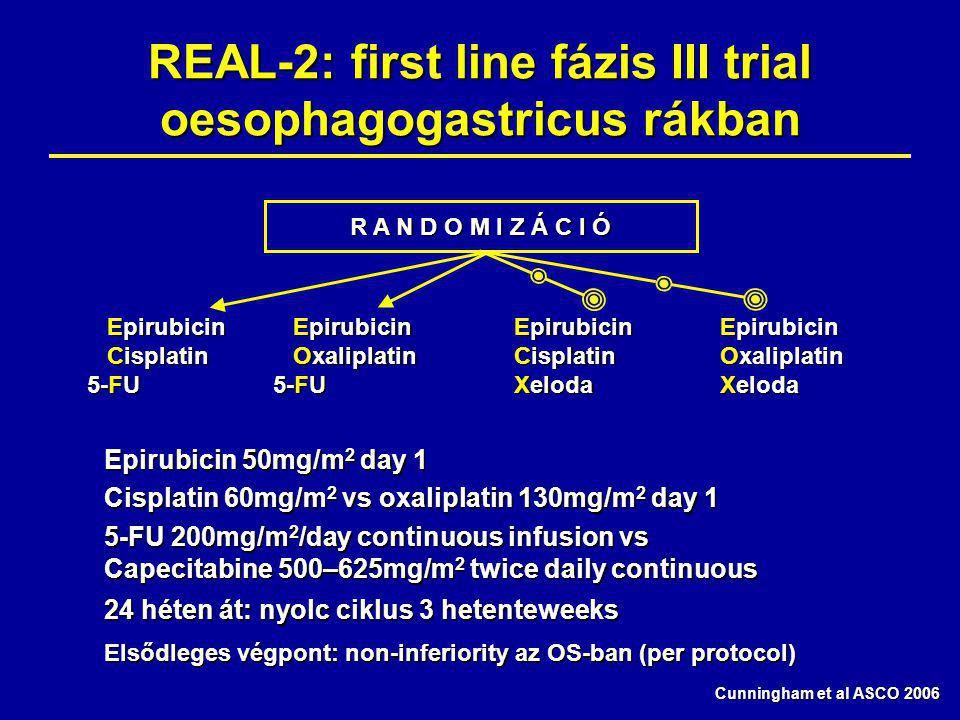 REAL-2: first line fázis III trial oesophagogastricus rákban