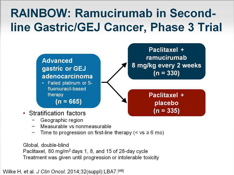 RAINBOW: Ramucirumab in Second-line Gastric/GEJ Cancer, Phase 3 Trial