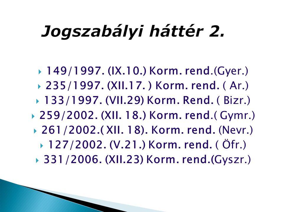 133/1997. (VII.29) Korm. Rend. ( Bizr.)