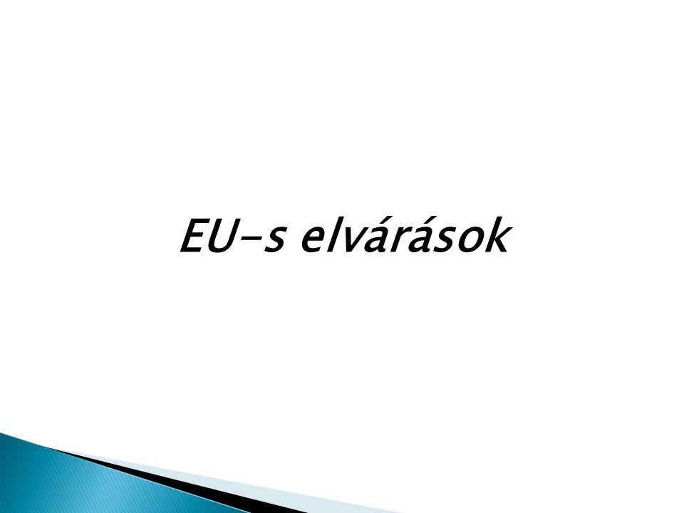 EU-s elvárások