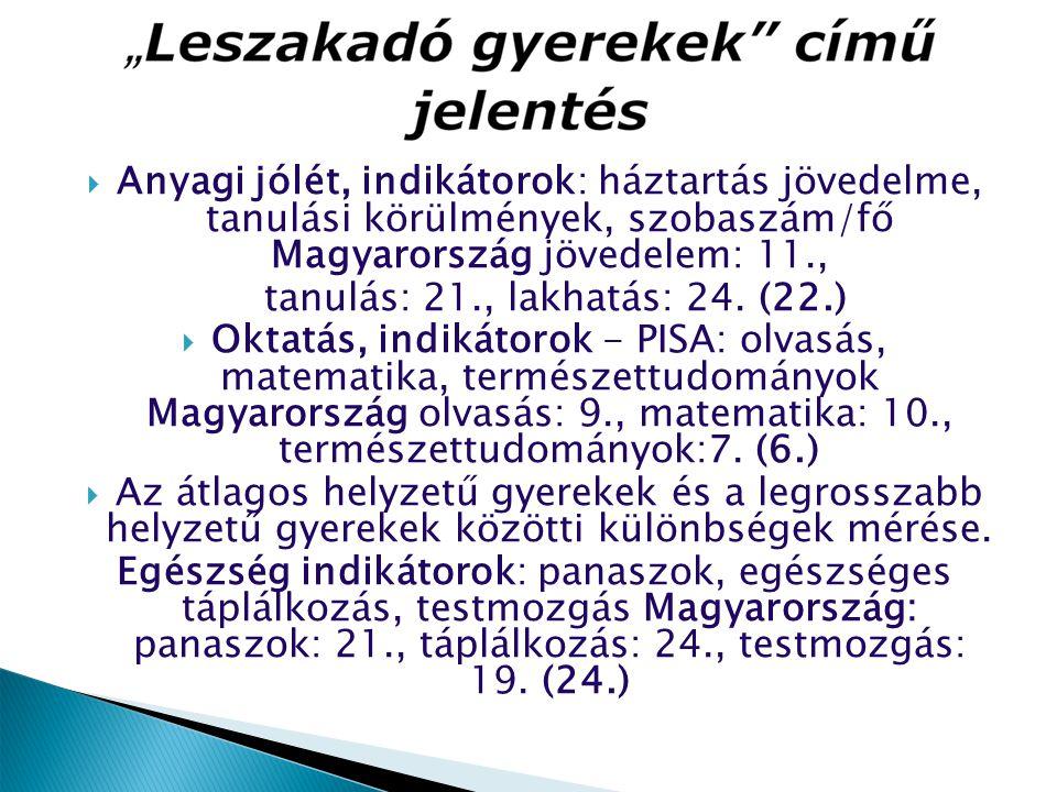 Anyagi jólét, indikátorok: háztartás jövedelme, tanulási körülmények, szobaszám/fő Magyarország jövedelem: 11.,
