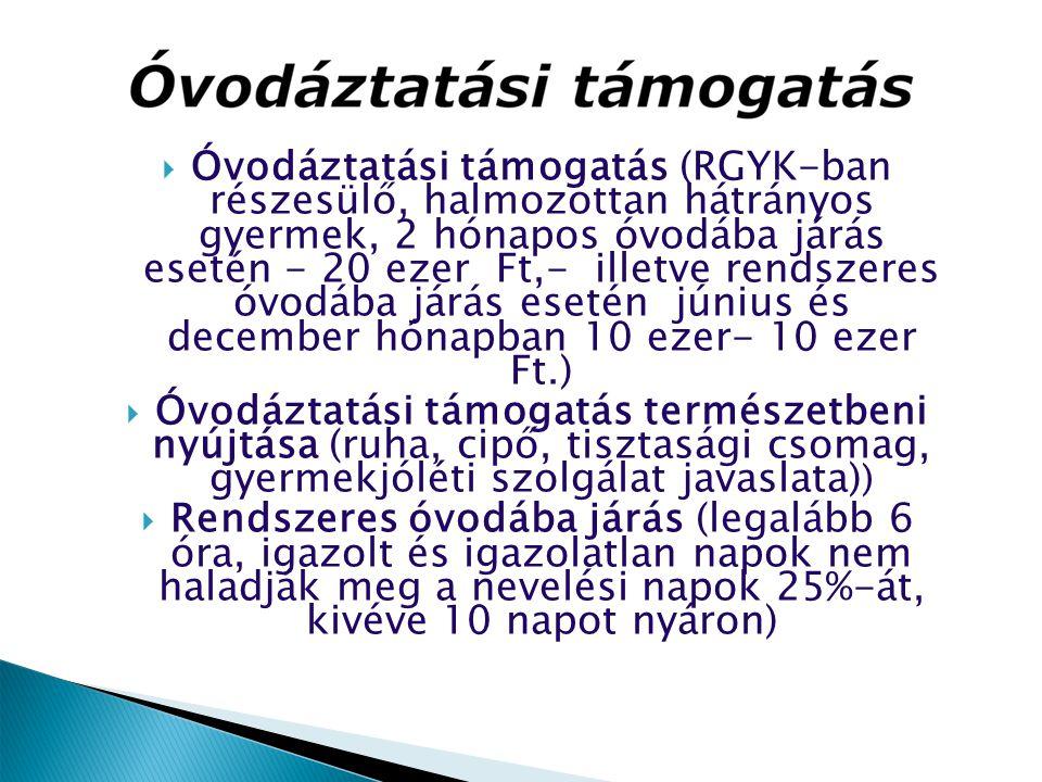 Óvodáztatási támogatás (RGYK-ban részesülő, halmozottan hátrányos gyermek, 2 hónapos óvodába járás esetén - 20 ezer Ft,- illetve rendszeres óvodába járás esetén június és december hónapban 10 ezer- 10 ezer Ft.)