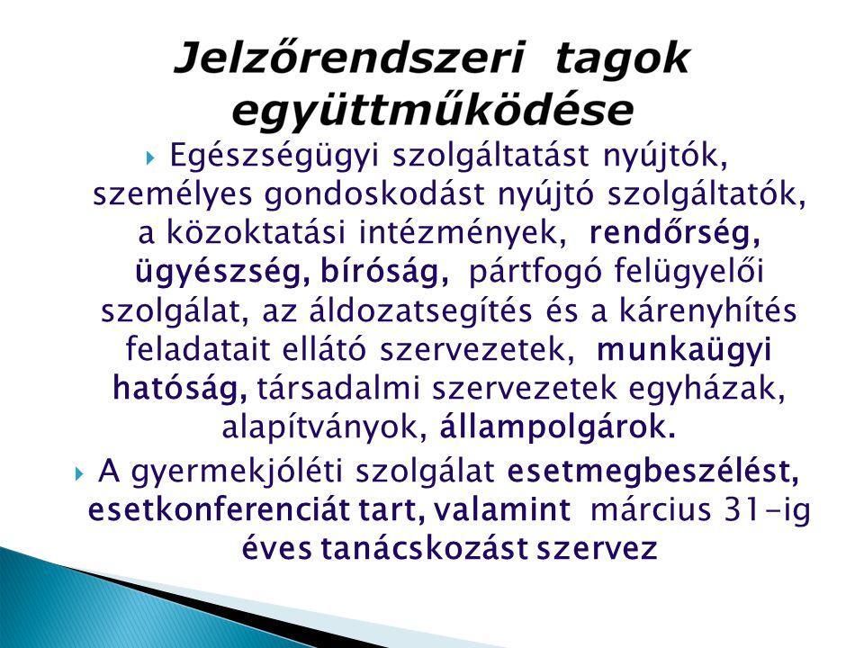 Egészségügyi szolgáltatást nyújtók, személyes gondoskodást nyújtó szolgáltatók, a közoktatási intézmények, rendőrség, ügyészség, bíróság, pártfogó felügyelői szolgálat, az áldozatsegítés és a kárenyhítés feladatait ellátó szervezetek, munkaügyi hatóság, társadalmi szervezetek egyházak, alapítványok, állampolgárok.