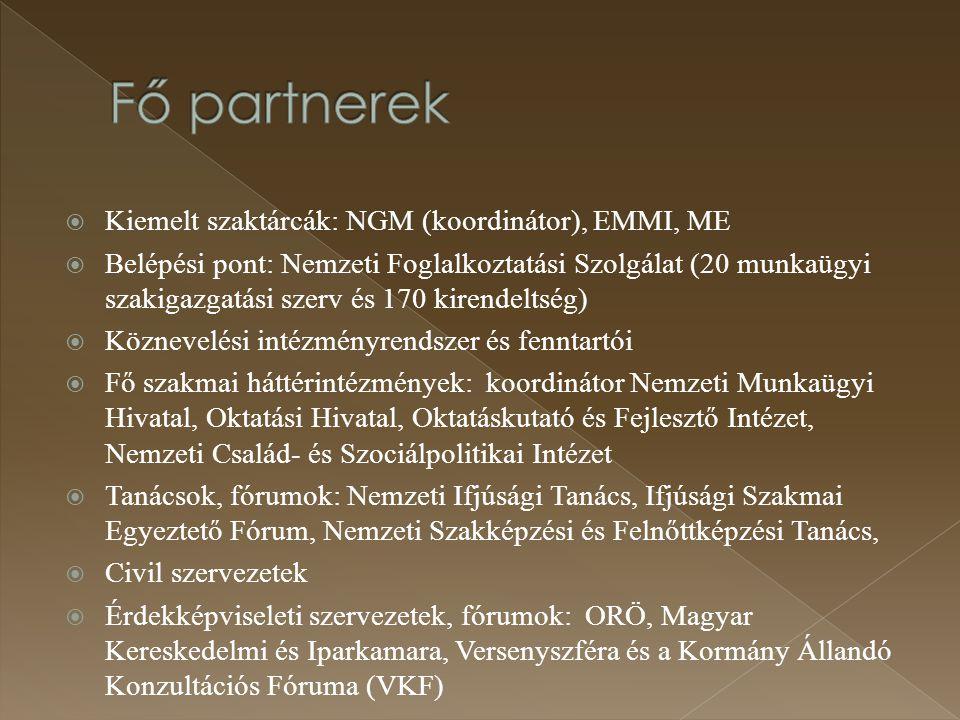 Fő partnerek Kiemelt szaktárcák: NGM (koordinátor), EMMI, ME