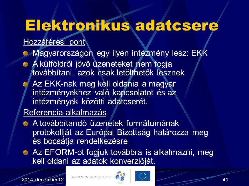 Elektronikus adatcsere