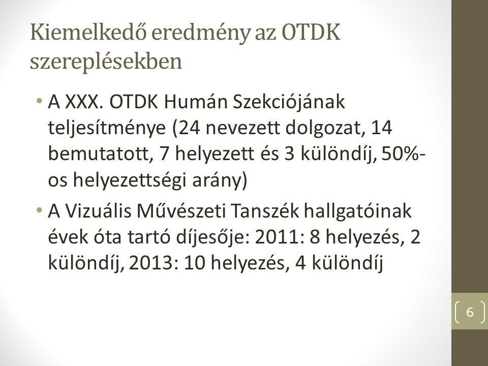 Kiemelkedő eredmény az OTDK szereplésekben