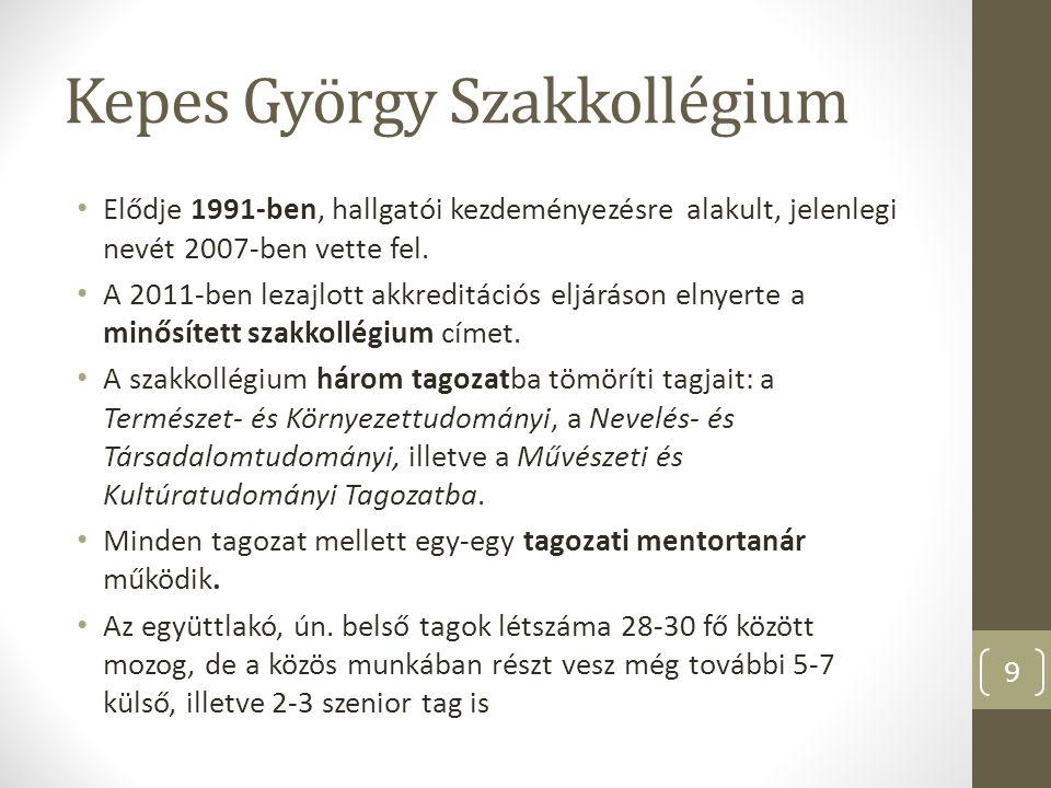 Kepes György Szakkollégium