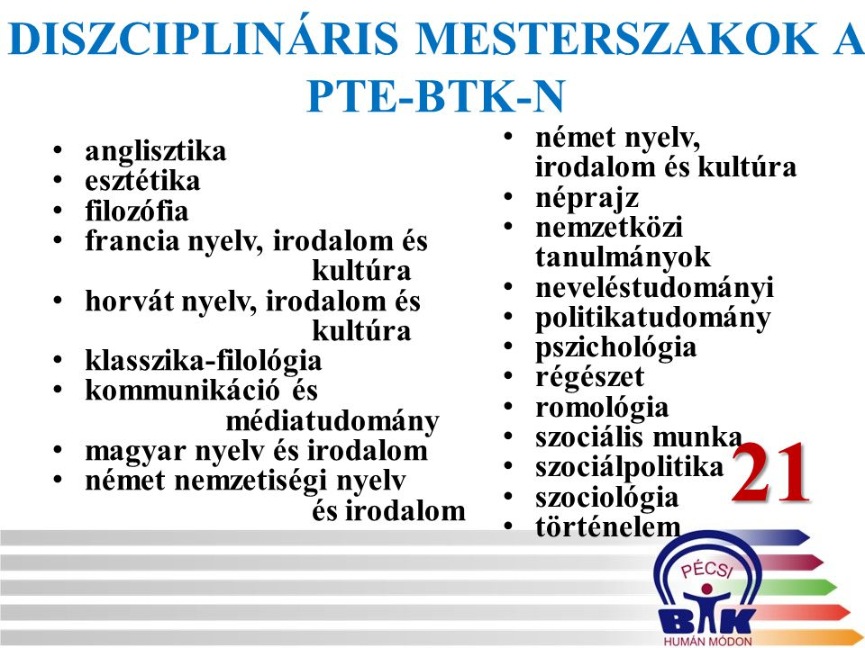 Diszciplináris mesterszakok a PTE-BTK-n