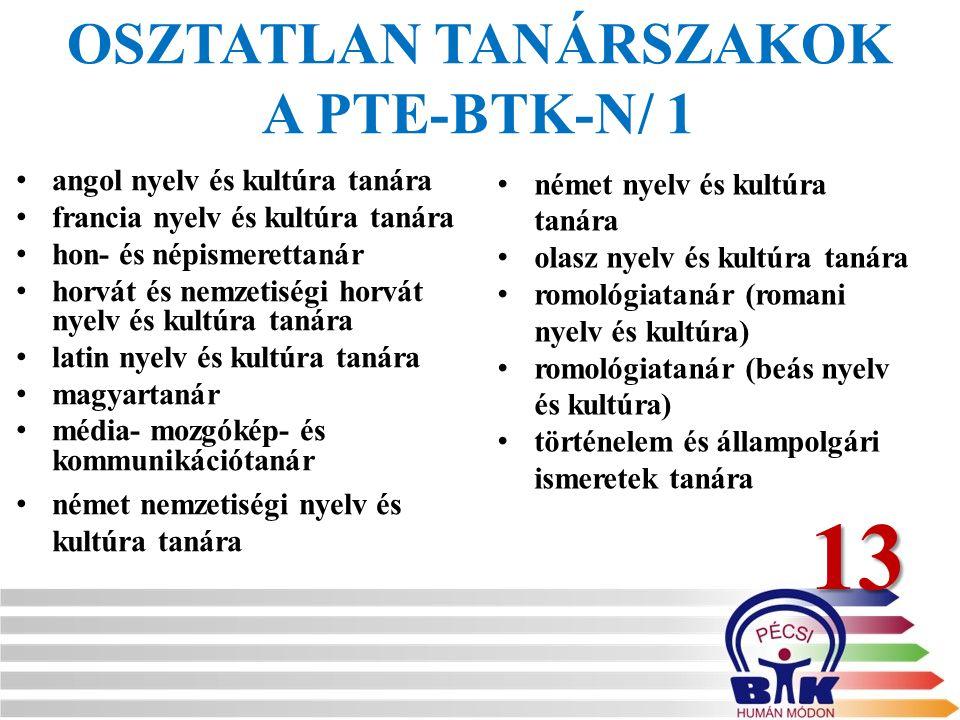 Osztatlan Tanárszakok a PTE-BTK-n/ 1