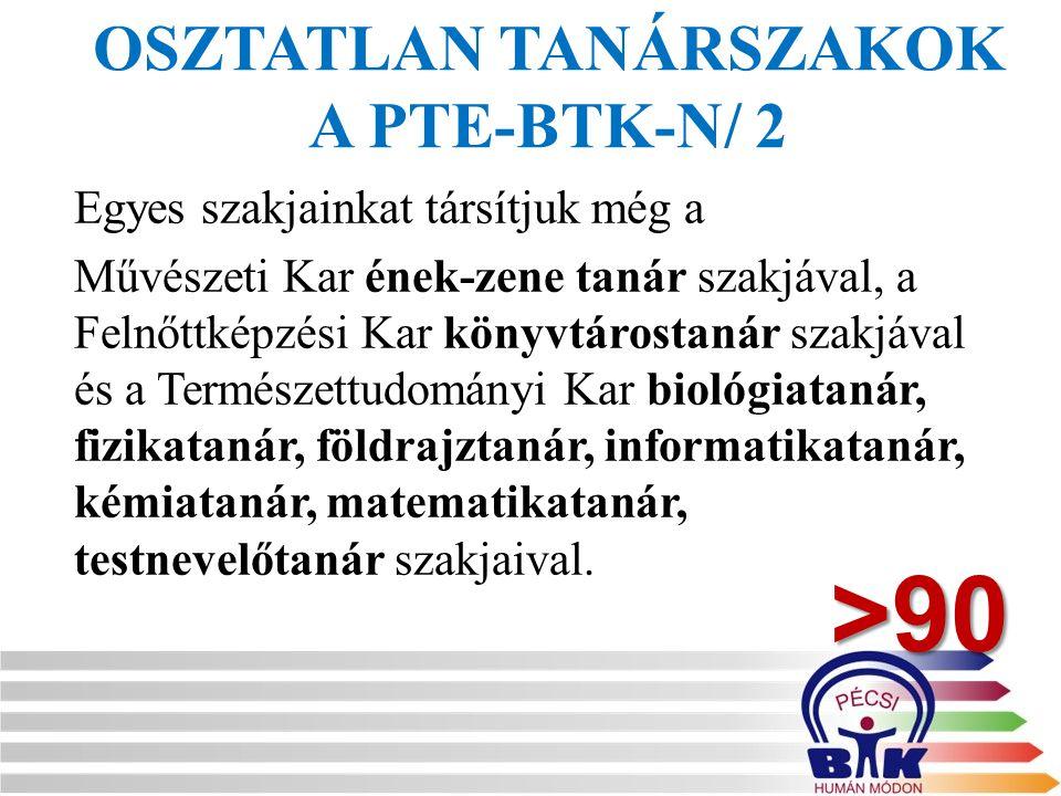 Osztatlan Tanárszakok a PTE-BTK-n/ 2