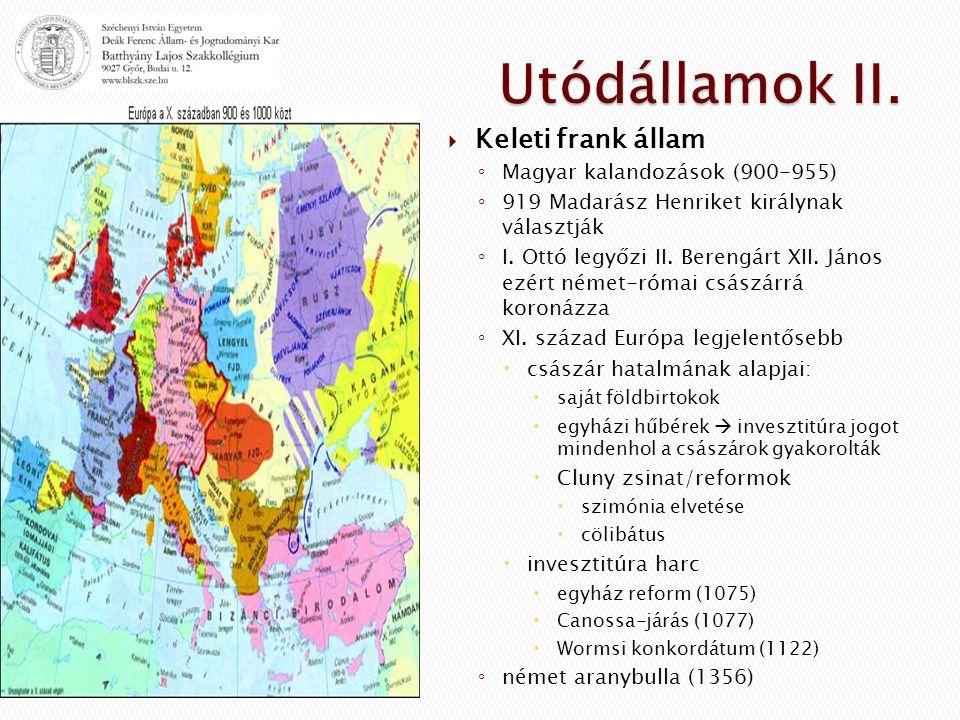 Utódállamok II. Keleti frank állam Magyar kalandozások (900-955)
