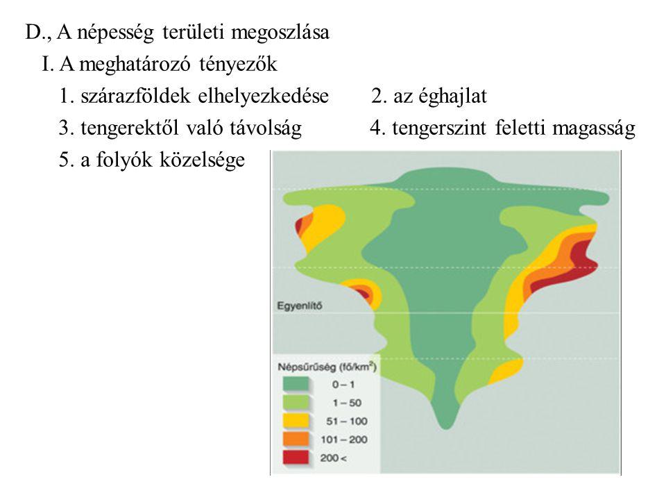 D. , A népesség területi megoszlása I. A meghatározó tényezők 1