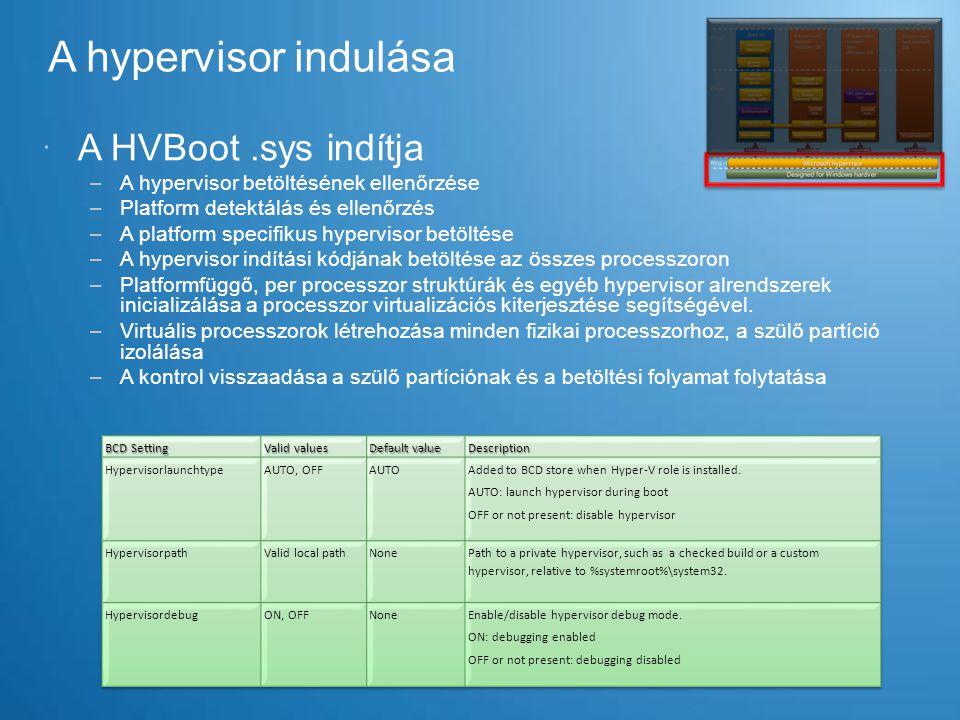 A hypervisor indulása A HVBoot .sys indítja