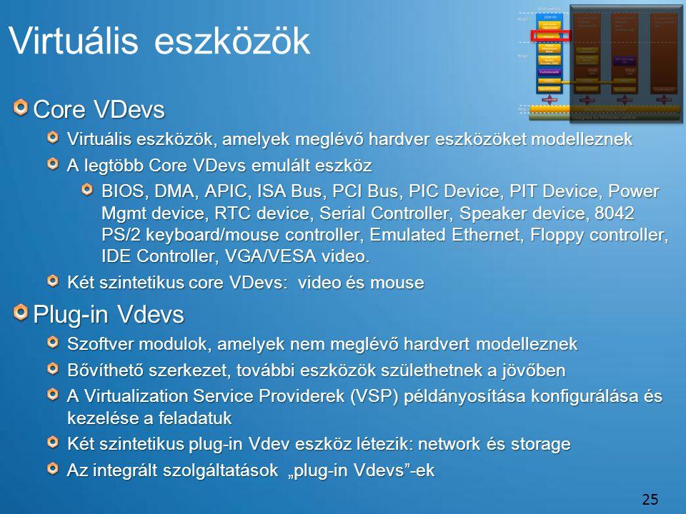 Virtuális eszközök Core VDevs Plug-in Vdevs