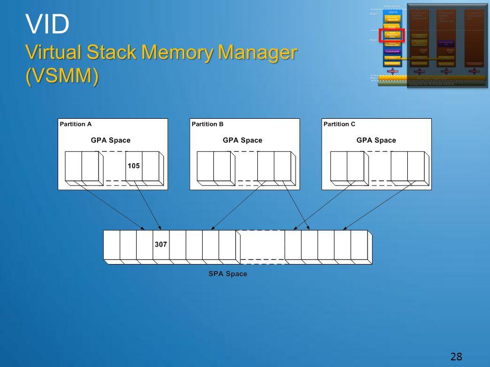 VID Virtual Stack Memory Manager (VSMM)