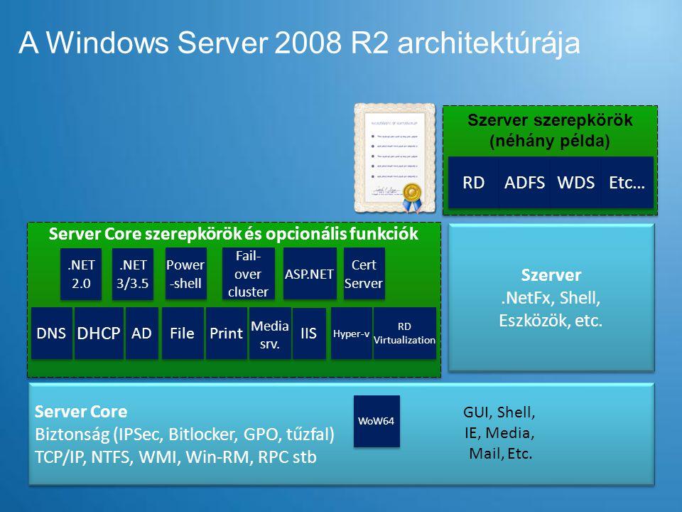 A Windows Server 2008 R2 architektúrája