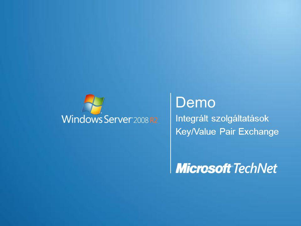 Demo Integrált szolgáltatások Key/Value Pair Exchange
