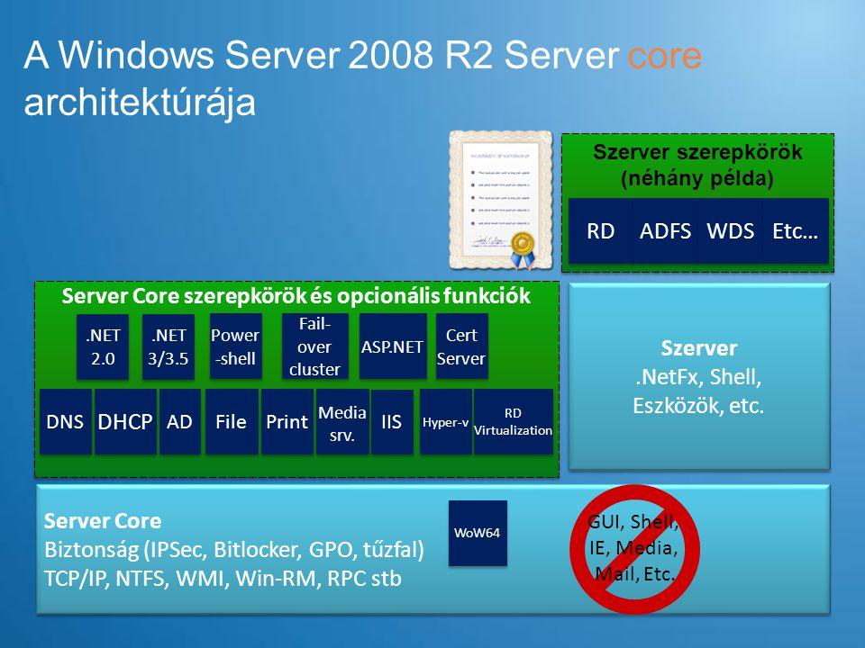 A Windows Server 2008 R2 Server core architektúrája