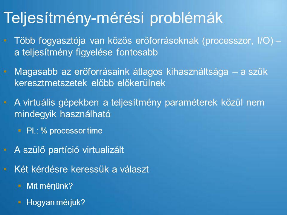 Teljesítmény-mérési problémák