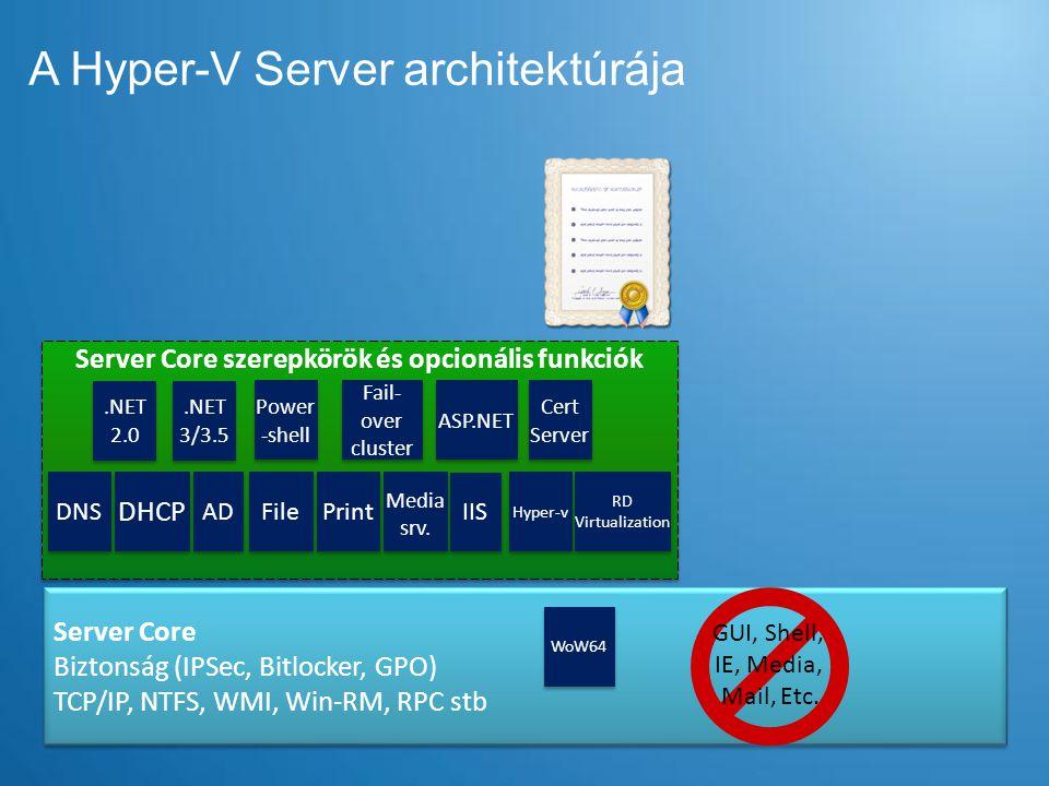 A Hyper-V Server architektúrája