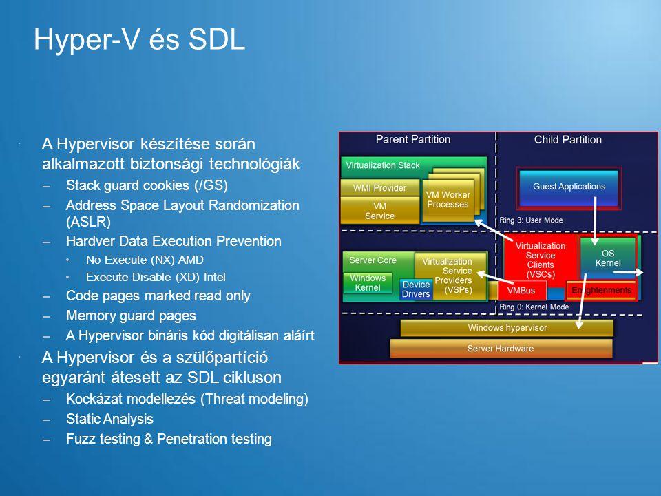 Hyper-V és SDL A Hypervisor készítése során alkalmazott biztonsági technológiák. Stack guard cookies (/GS)