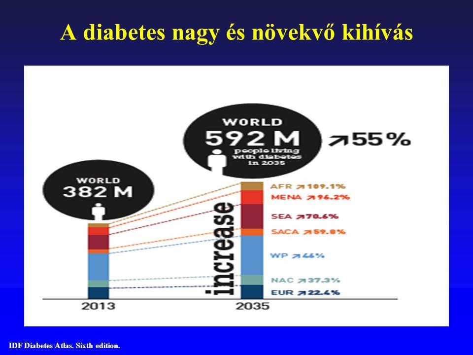 A diabetes nagy és növekvő kihívás