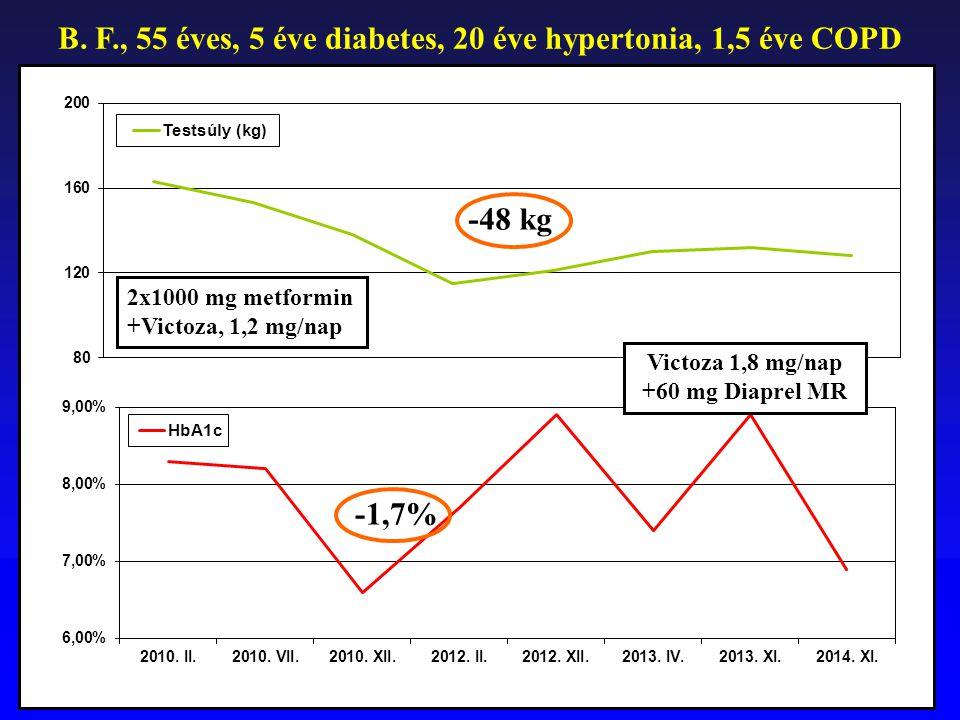 B. F., 55 éves, 5 éve diabetes, 20 éve hypertonia, 1,5 éve COPD