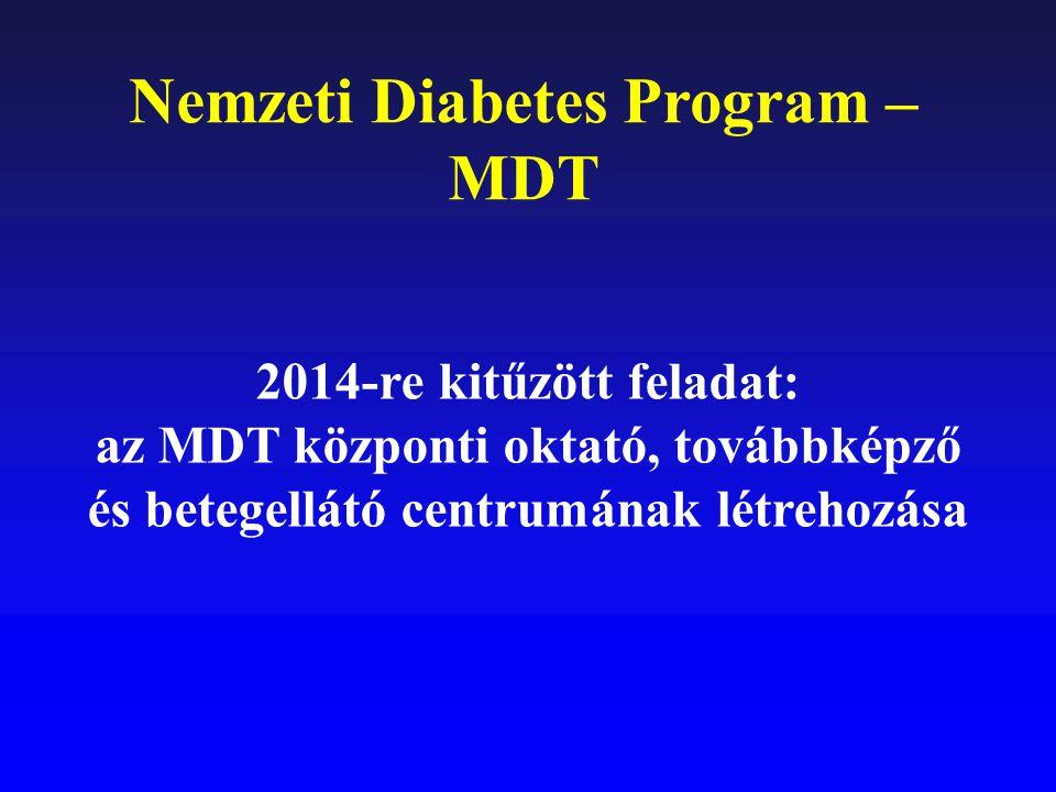 Nemzeti Diabetes Program – MDT