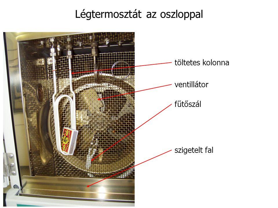 Légtermosztát az oszloppal