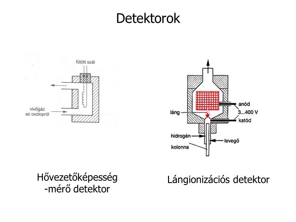 Hővezetőképesség -mérő detektor