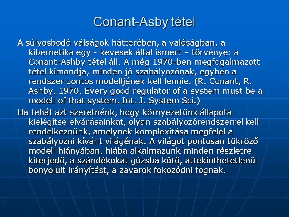 Conant-Asby tétel