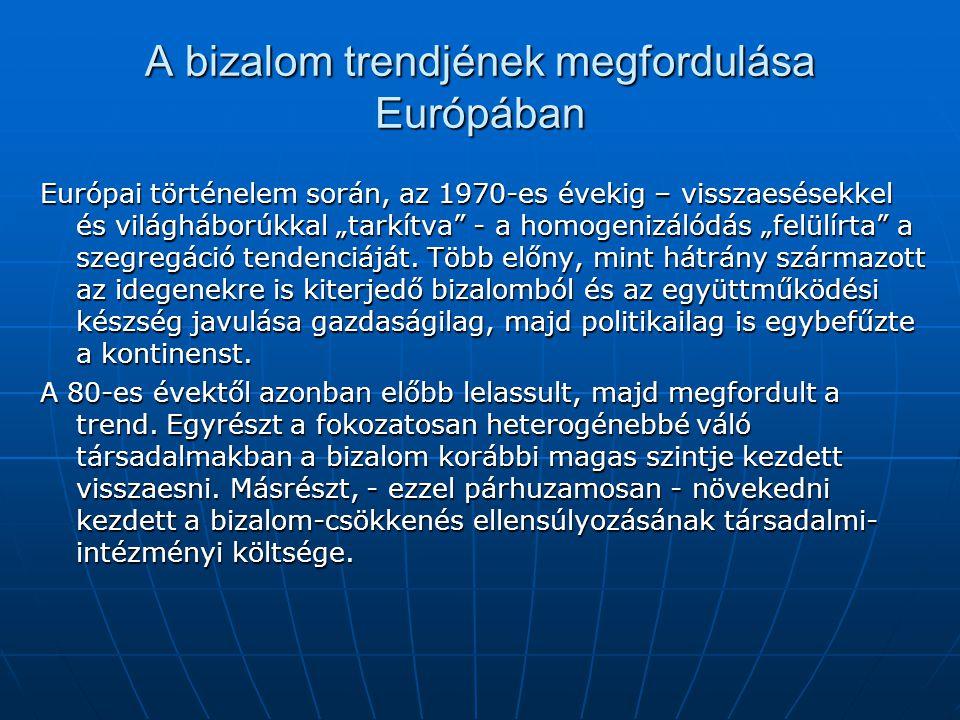 A bizalom trendjének megfordulása Európában