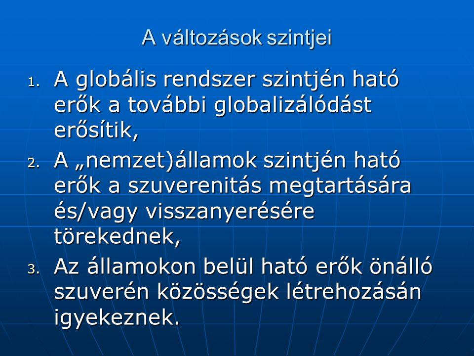 A változások szintjei A globális rendszer szintjén ható erők a további globalizálódást erősítik,