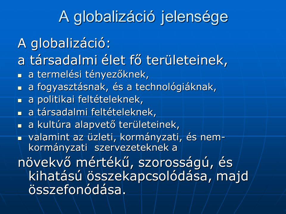 A globalizáció jelensége