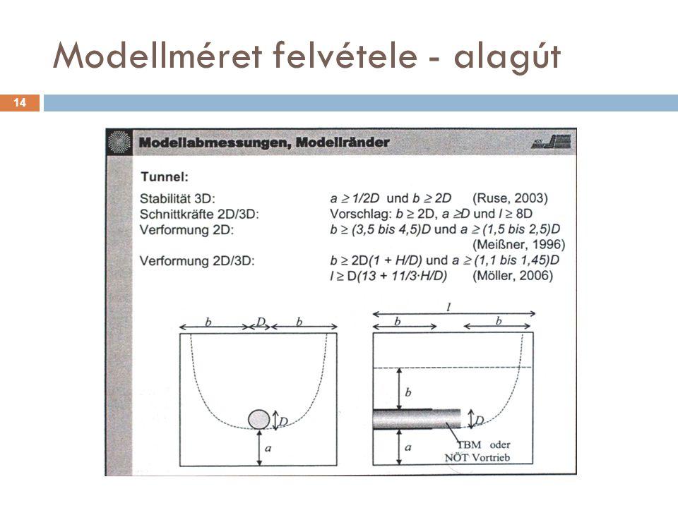Modellméret felvétele - alagút