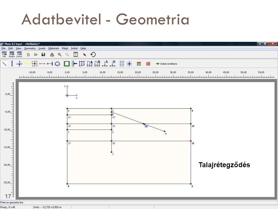 Adatbevitel - Geometria