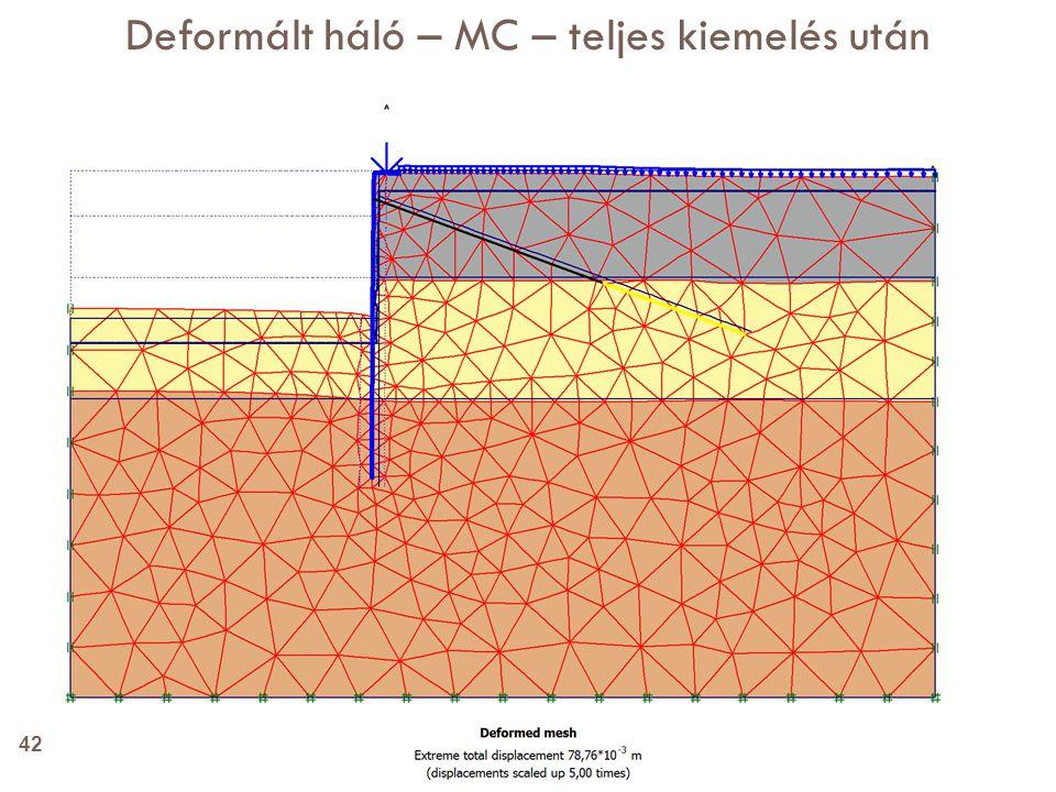 Deformált háló – MC – teljes kiemelés után