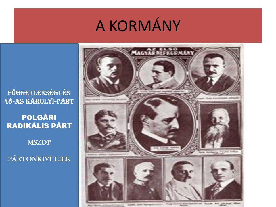 A KORMÁNY FÜGGETLENSÉGI-ÉS 48-AS KÁROLYI-PÁRT POLGÁRI RADIKÁLIS PÁRT