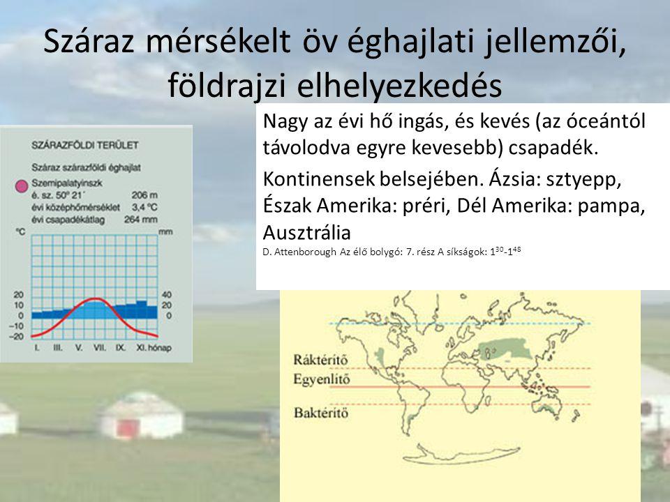 Száraz mérsékelt öv éghajlati jellemzői, földrajzi elhelyezkedés