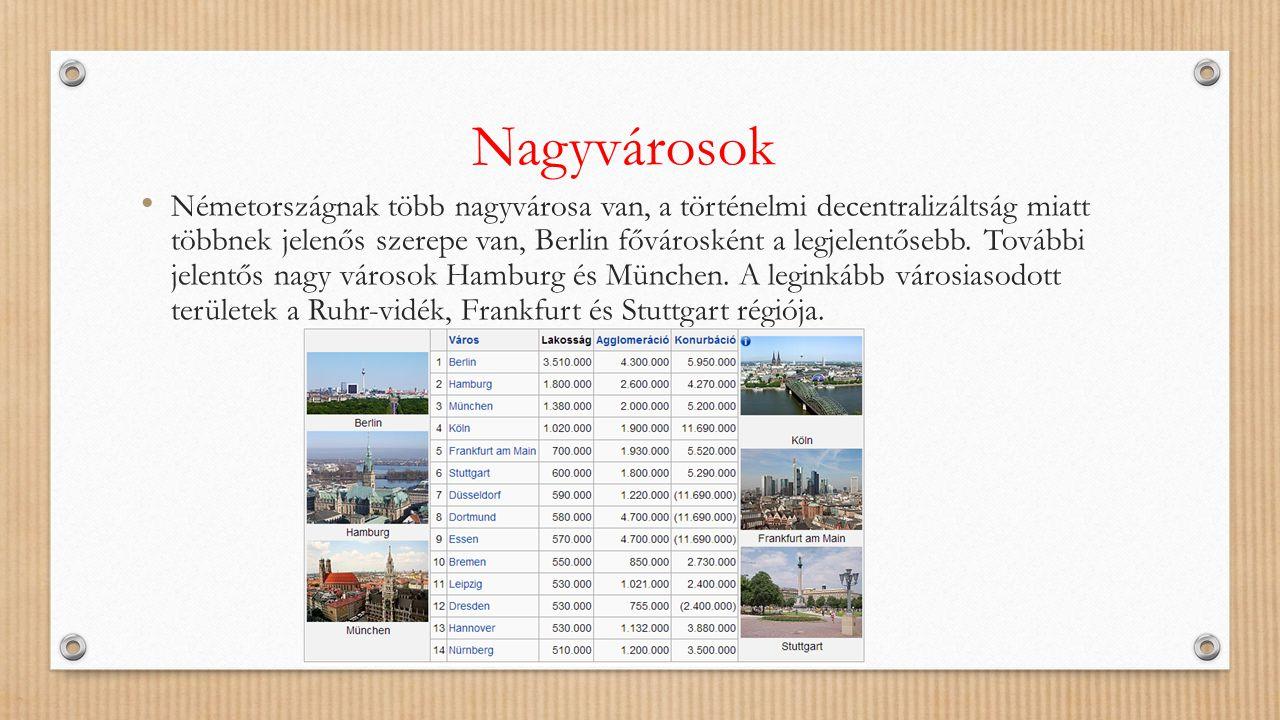 Nagyvárosok