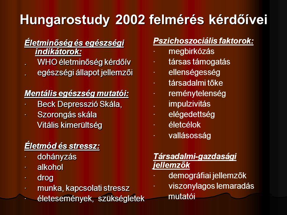 Hungarostudy 2002 felmérés kérdőívei