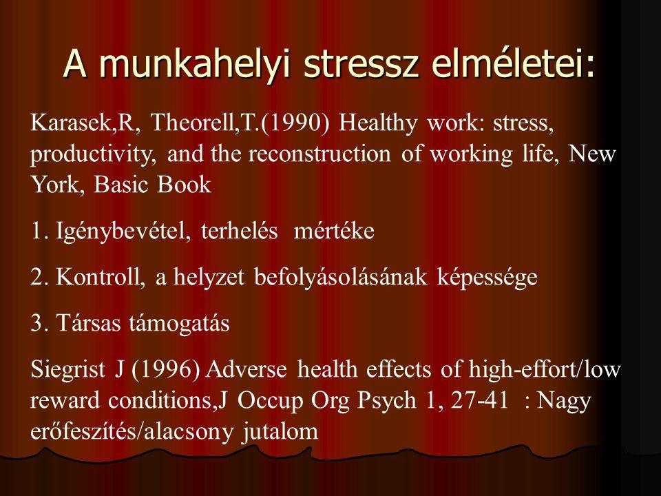 A munkahelyi stressz elméletei: