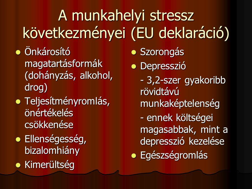 A munkahelyi stressz következményei (EU deklaráció)