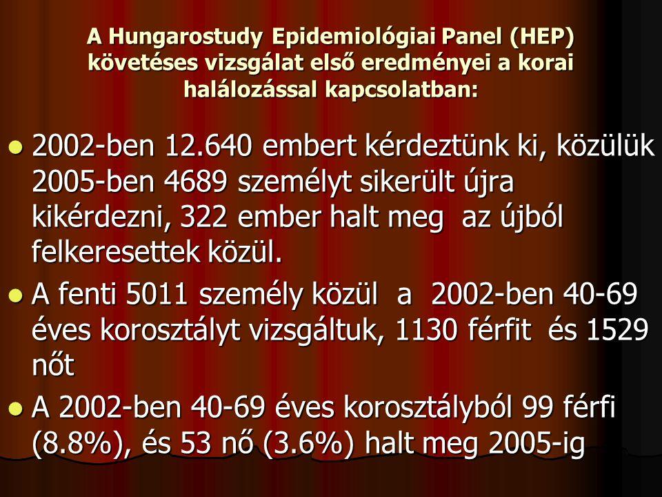 A Hungarostudy Epidemiológiai Panel (HEP) követéses vizsgálat első eredményei a korai halálozással kapcsolatban: