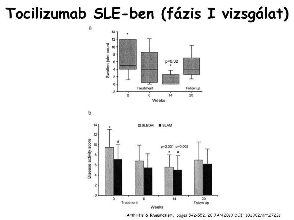 Tocilizumab SLE-ben (fázis I vizsgálat)